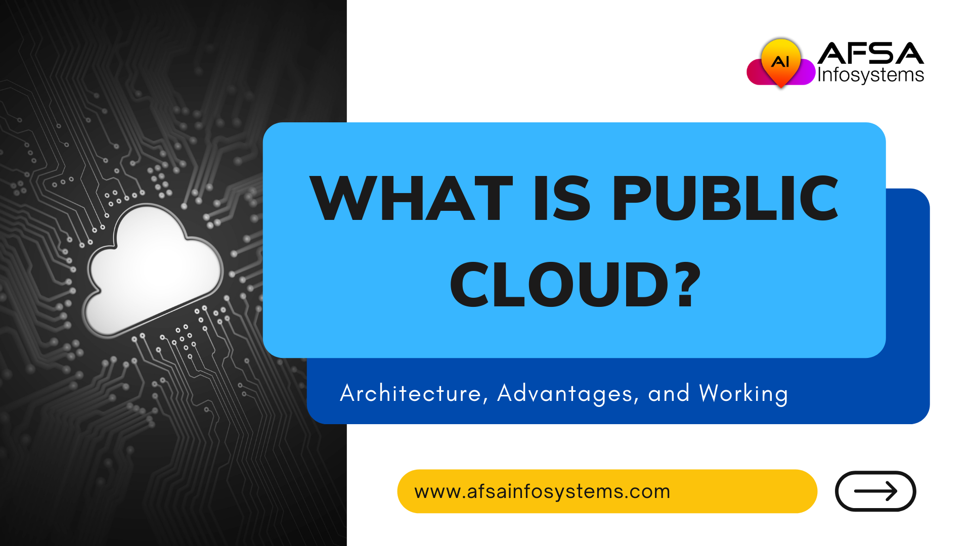 Read more about the article What is Public Cloud?
