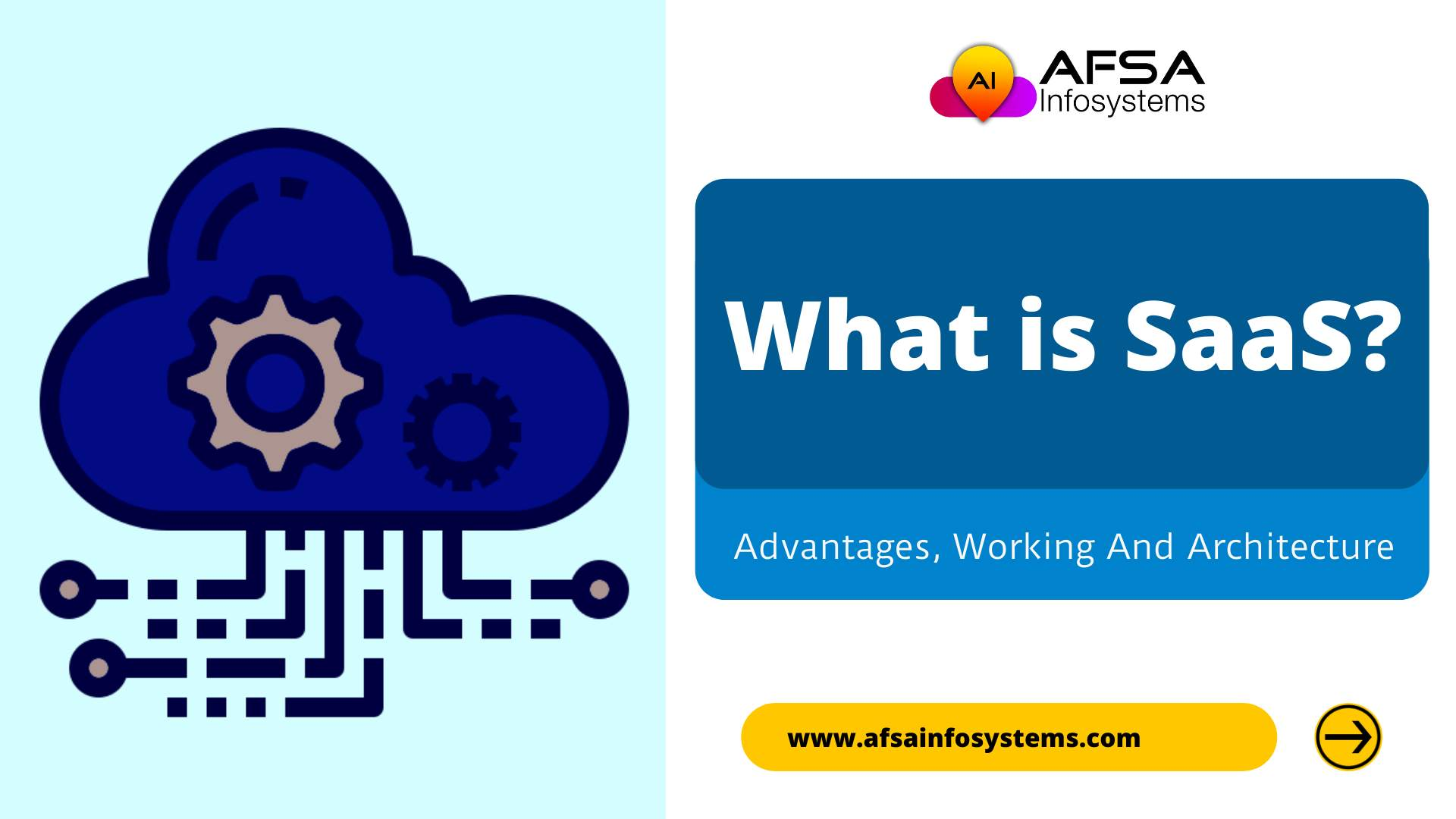 Read more about the article What is SaaS? Advantages, Working & Architecture